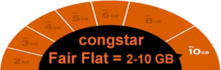 congstar Fair Flat Angebot